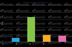 highcharts-export