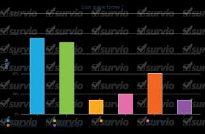 highcharts-export (5)
